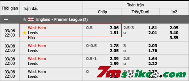 Ty Le Keo Chau A 0 5 Tran West Ham Va Leeds