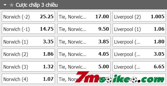Cuoc Chap 3 Chieu Norwich Vs Liverpool